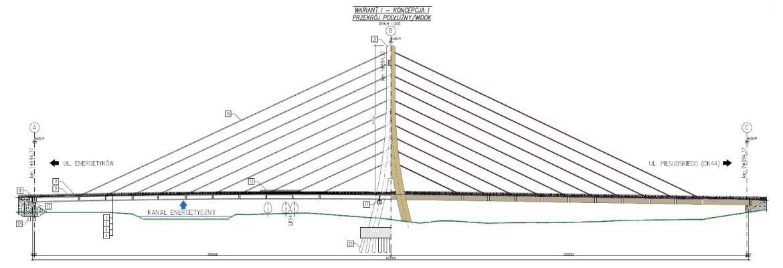 Skawina Most